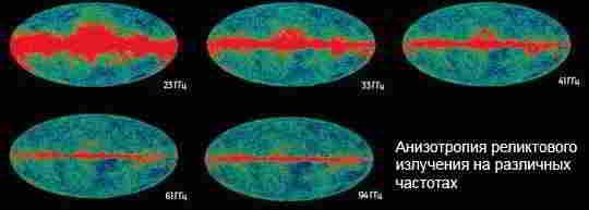 Новые загадки Вселенной. Анизотропия